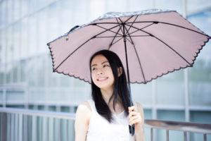 翼状片予防紫外線